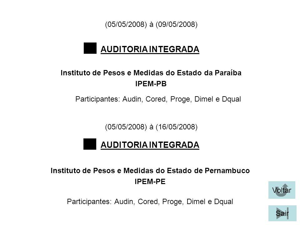(05/05/2008) à (09/05/2008) Participantes: Audin, Cored, Proge, Dimel e Dqual AUDITORIA INTEGRADA Voltar Instituto de Pesos e Medidas do Estado da Paraíba IPEM-PB Sair Instituto de Pesos e Medidas do Estado de Pernambuco IPEM-PE AUDITORIA INTEGRADA Participantes: Audin, Cored, Proge, Dimel e Dqual (05/05/2008) à (16/05/2008)