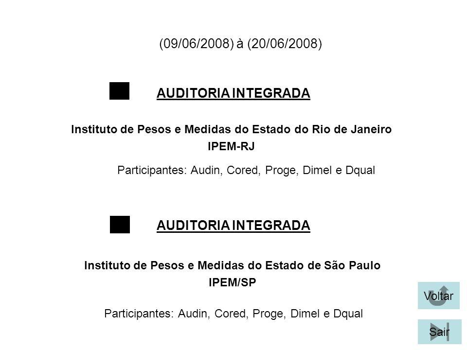 (09/06/2008) à (20/06/2008) Participantes: Audin, Cored, Proge, Dimel e Dqual AUDITORIA INTEGRADA Voltar Instituto de Pesos e Medidas do Estado do Rio de Janeiro IPEM-RJ Sair Instituto de Pesos e Medidas do Estado de São Paulo IPEM/SP AUDITORIA INTEGRADA Participantes: Audin, Cored, Proge, Dimel e Dqual