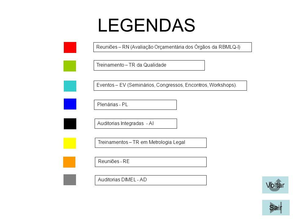 LEGENDAS Plenárias - PL Auditorias Integradas - AI Eventos – EV (Seminários, Congressos, Encontros, Workshops).