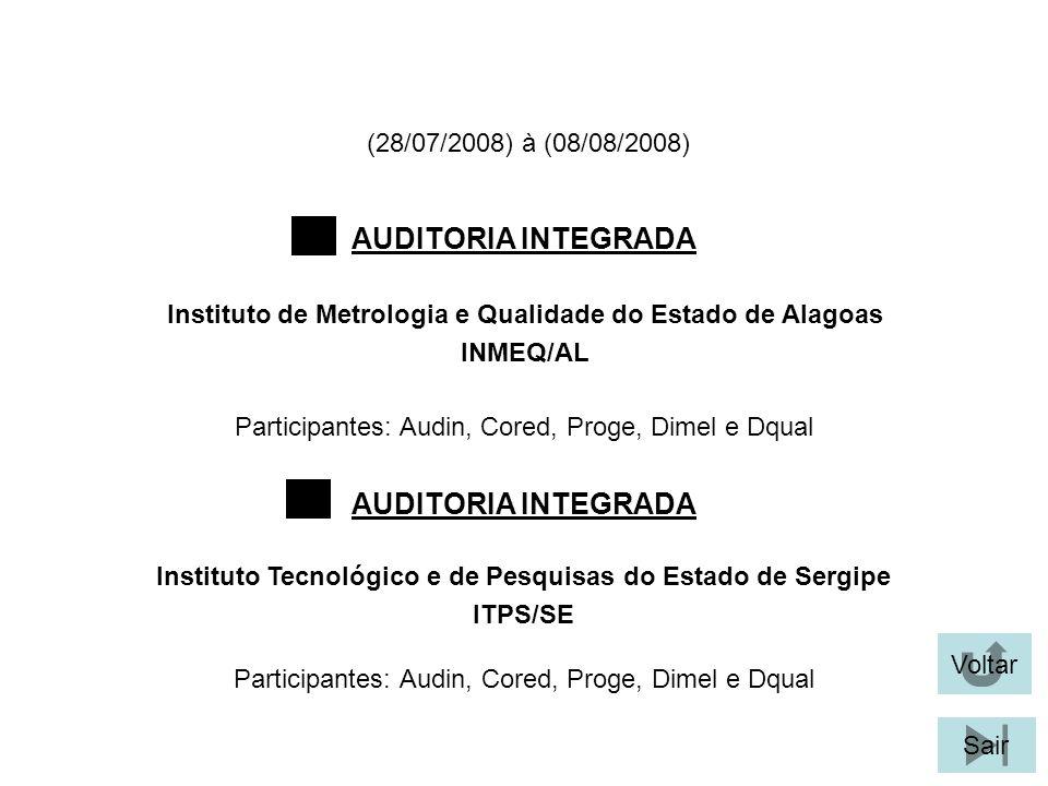 (28/07/2008) à (08/08/2008) Participantes: Audin, Cored, Proge, Dimel e Dqual Instituto de Metrologia e Qualidade do Estado de Alagoas INMEQ/AL AUDITORIA INTEGRADA Instituto Tecnológico e de Pesquisas do Estado de Sergipe ITPS/SE Voltar Sair AUDITORIA INTEGRADA Participantes: Audin, Cored, Proge, Dimel e Dqual