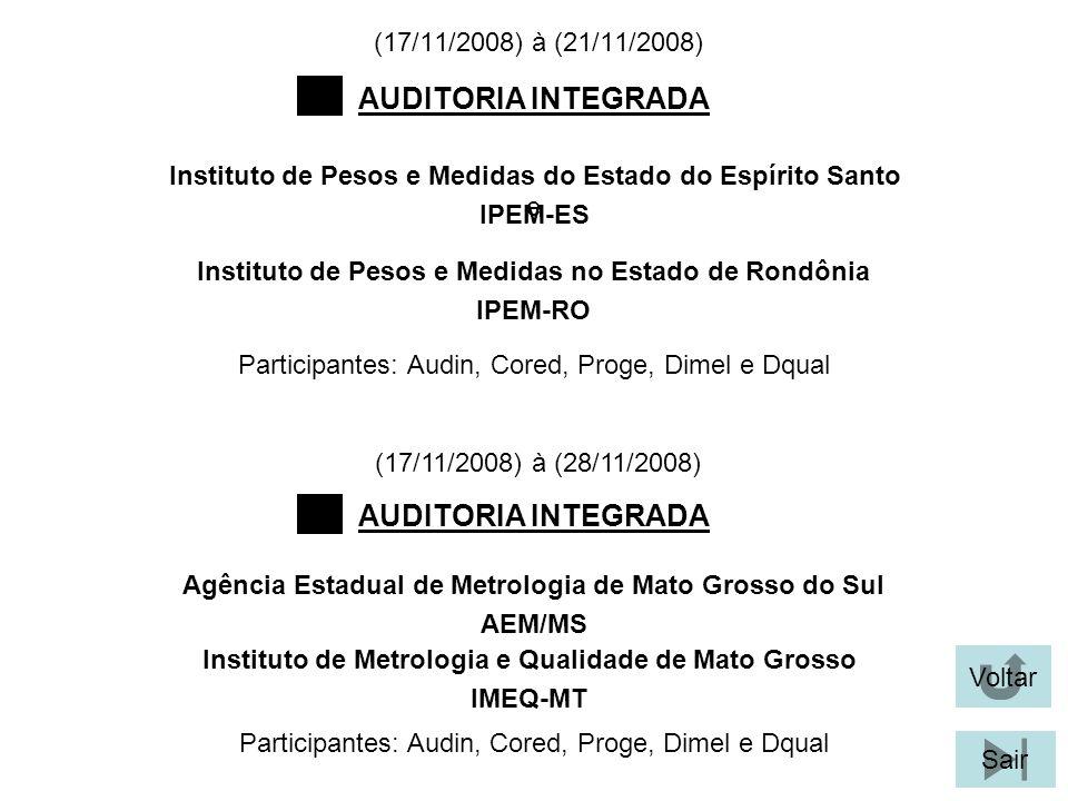 (17/11/2008) à (21/11/2008) Participantes: Audin, Cored, Proge, Dimel e Dqual Instituto de Pesos e Medidas do Estado do Espírito Santo IPEM-ES AUDITORIA INTEGRADA Instituto de Pesos e Medidas no Estado de Rondônia IPEM-RO e Voltar Sair (17/11/2008) à (28/11/2008) AUDITORIA INTEGRADA Agência Estadual de Metrologia de Mato Grosso do Sul AEM/MS Participantes: Audin, Cored, Proge, Dimel e Dqual Instituto de Metrologia e Qualidade de Mato Grosso IMEQ-MT