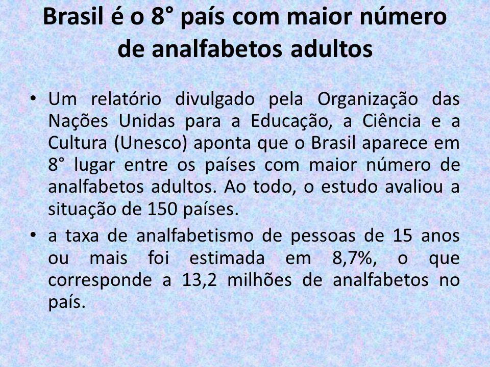 Brasil é o 8° país com maior número de analfabetos adultos Um relatório divulgado pela Organização das Nações Unidas para a Educação, a Ciência e a Cu