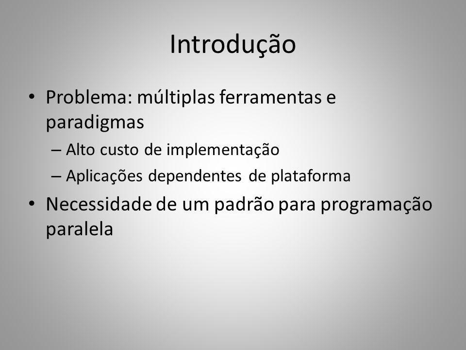 Introdução Problema: múltiplas ferramentas e paradigmas – Alto custo de implementação – Aplicações dependentes de plataforma Necessidade de um padrão