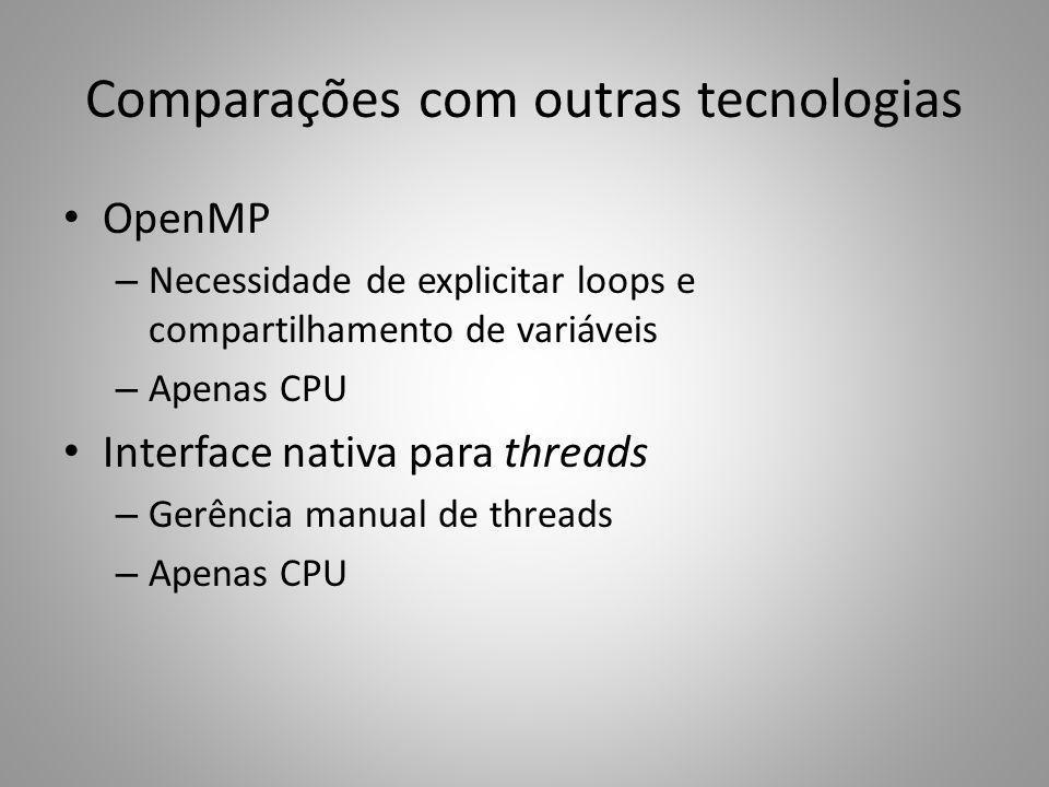 Comparações com outras tecnologias OpenMP – Necessidade de explicitar loops e compartilhamento de variáveis – Apenas CPU Interface nativa para threads