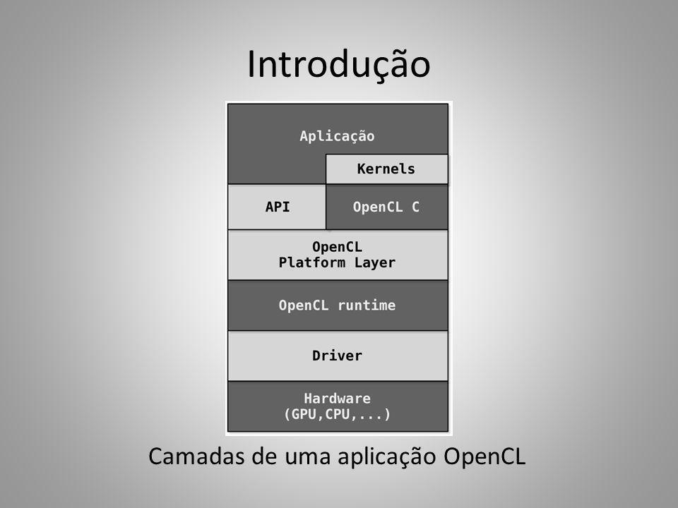 Introdução Camadas de uma aplicação OpenCL