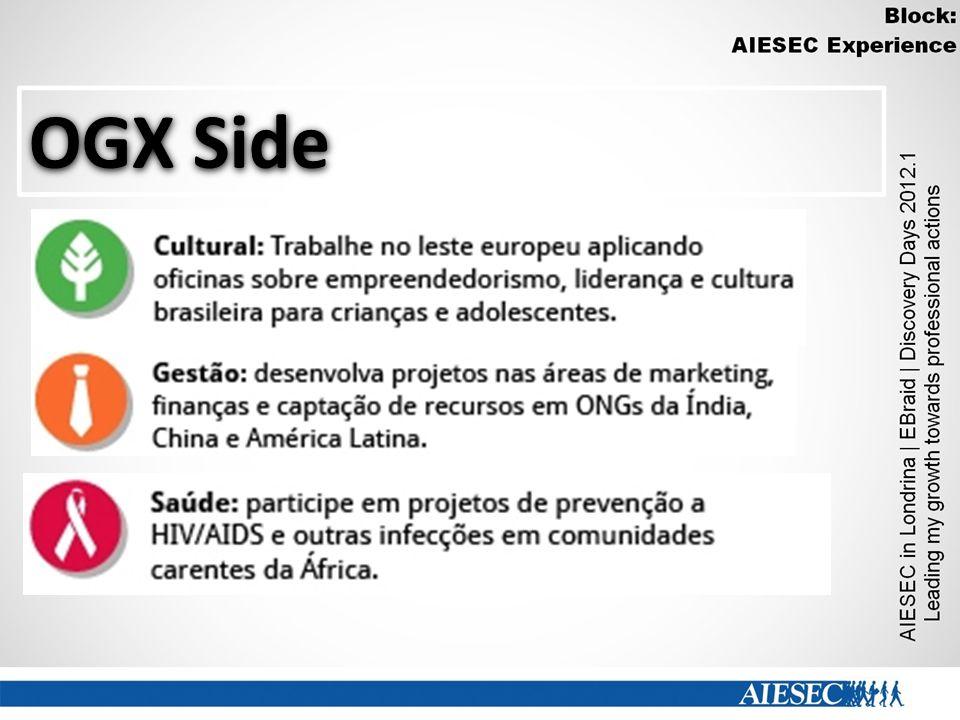 OGX Side