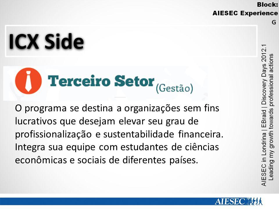 ICX Side O programa se destina a organizações sem fins lucrativos que desejam elevar seu grau de profissionalização e sustentabilidade financeira.