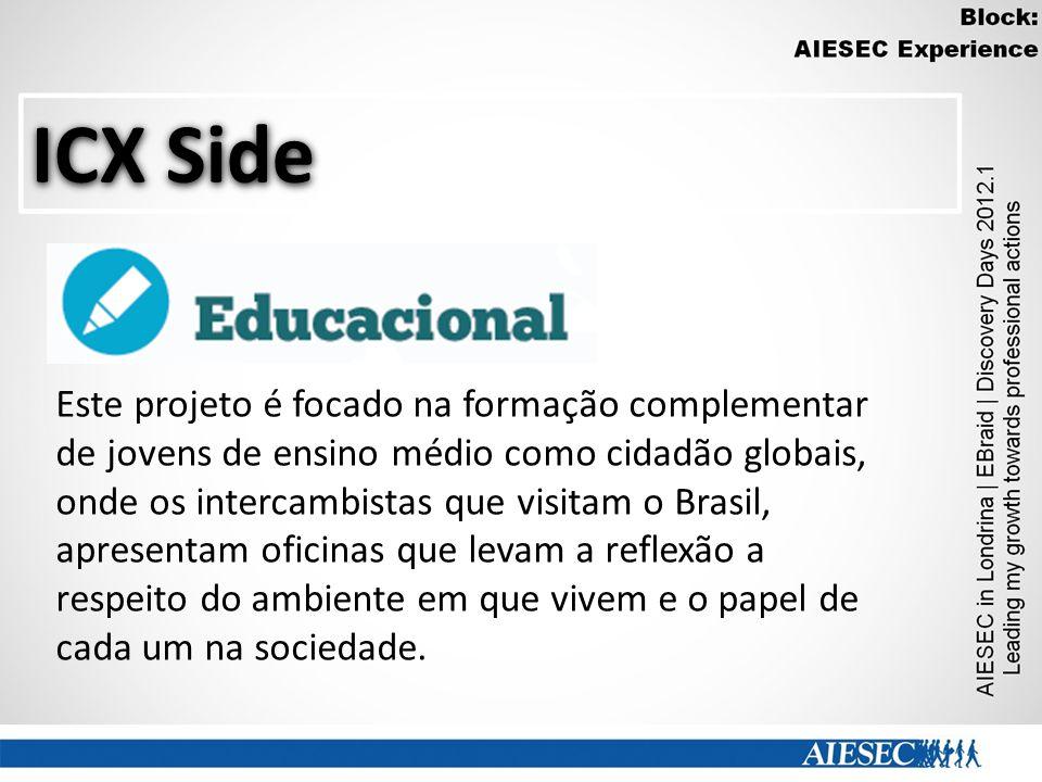 ICX Side Este projeto é focado na formação complementar de jovens de ensino médio como cidadão globais, onde os intercambistas que visitam o Brasil, apresentam oficinas que levam a reflexão a respeito do ambiente em que vivem e o papel de cada um na sociedade.