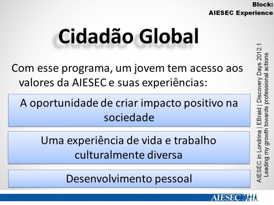 Cidadão Global Com esse programa, um jovem tem acesso aos valores da AIESEC e suas experiências: Uma experiência de vida e trabalho culturalmente diversa A oportunidade de criar impacto positivo na sociedade Desenvolvimento pessoal