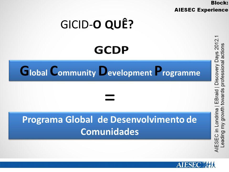 GICID-O QUÊ? G lobal C ommunity D evelopment P rogramme = Programa Global de Desenvolvimento de Comunidades