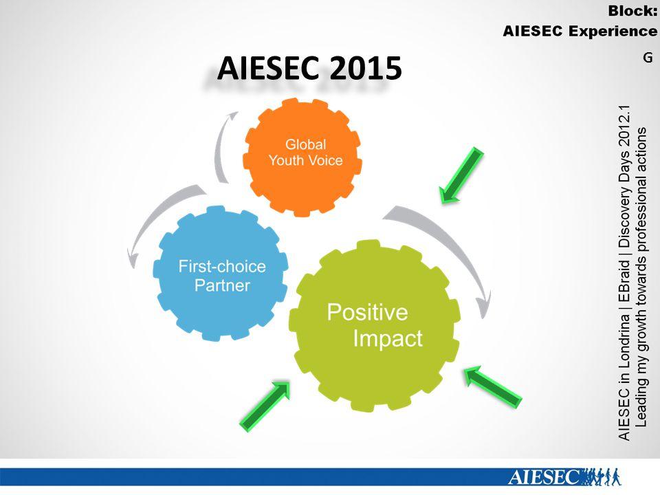 Cidadão Global Já as organizações por visarem o suporte ao seu impacto positivo em sua comunidade, com a AIESEC, tem a possibilidade de: Acesso a jovens líderes e capacitados nas mais diferentes áreas.