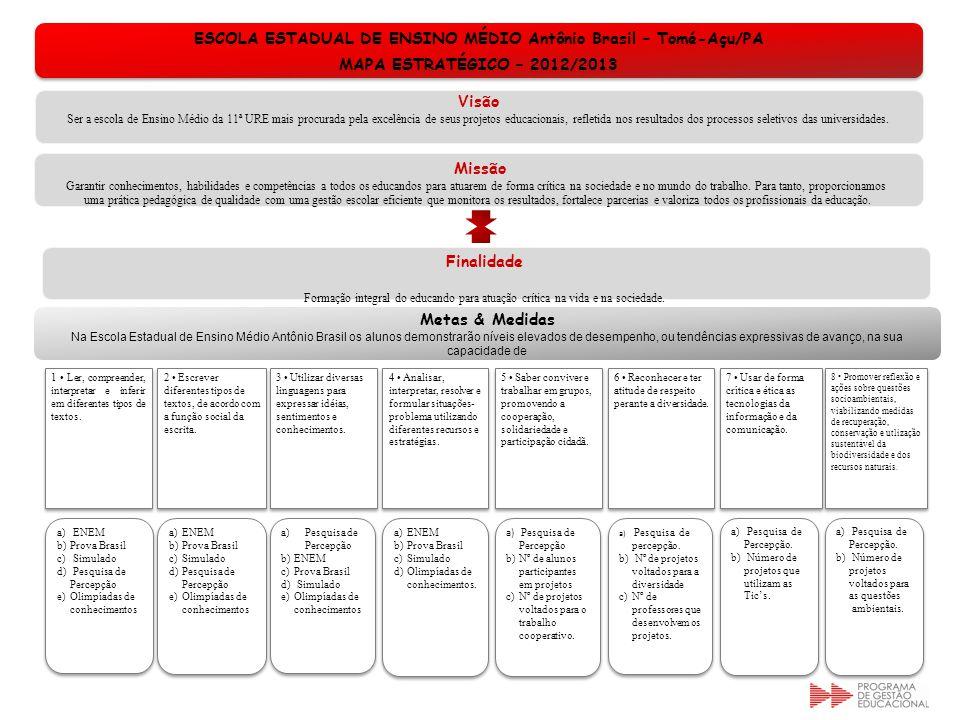 Visão Ser a escola de Ensino Médio da 11ª URE mais procurada pela excelência de seus projetos educacionais, refletida nos resultados dos processos sel
