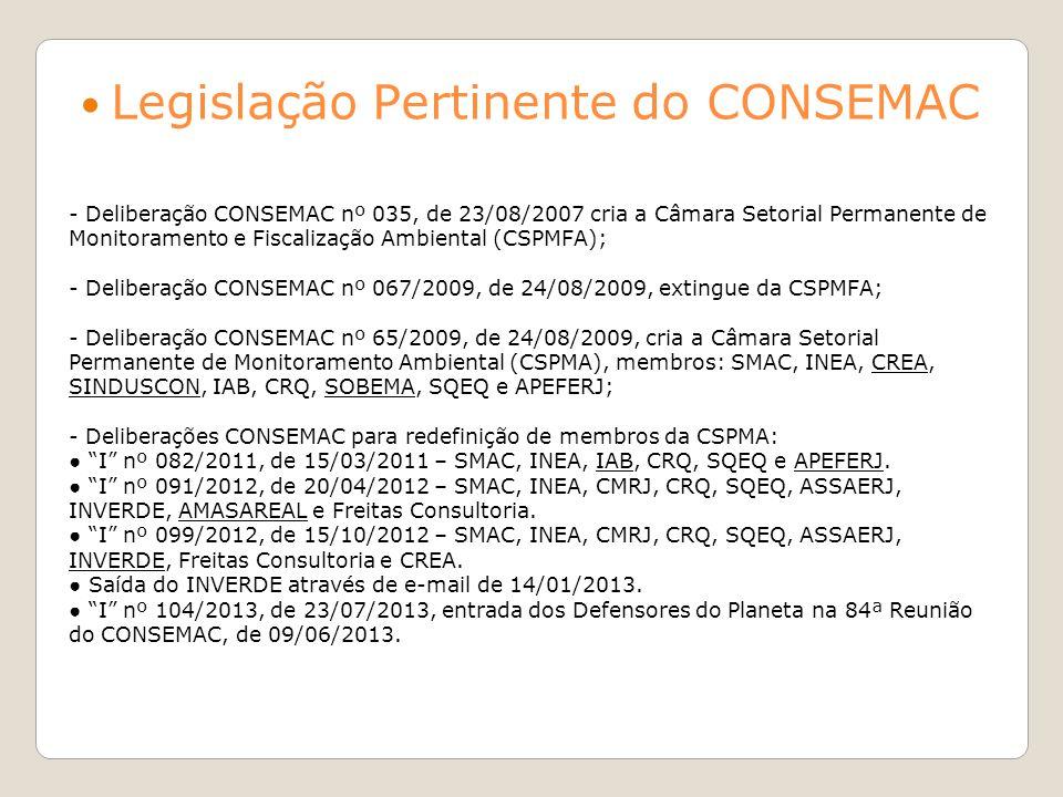 - Deliberação CONSEMAC nº 035, de 23/08/2007 cria a Câmara Setorial Permanente de Monitoramento e Fiscalização Ambiental (CSPMFA); - Deliberação CONSE