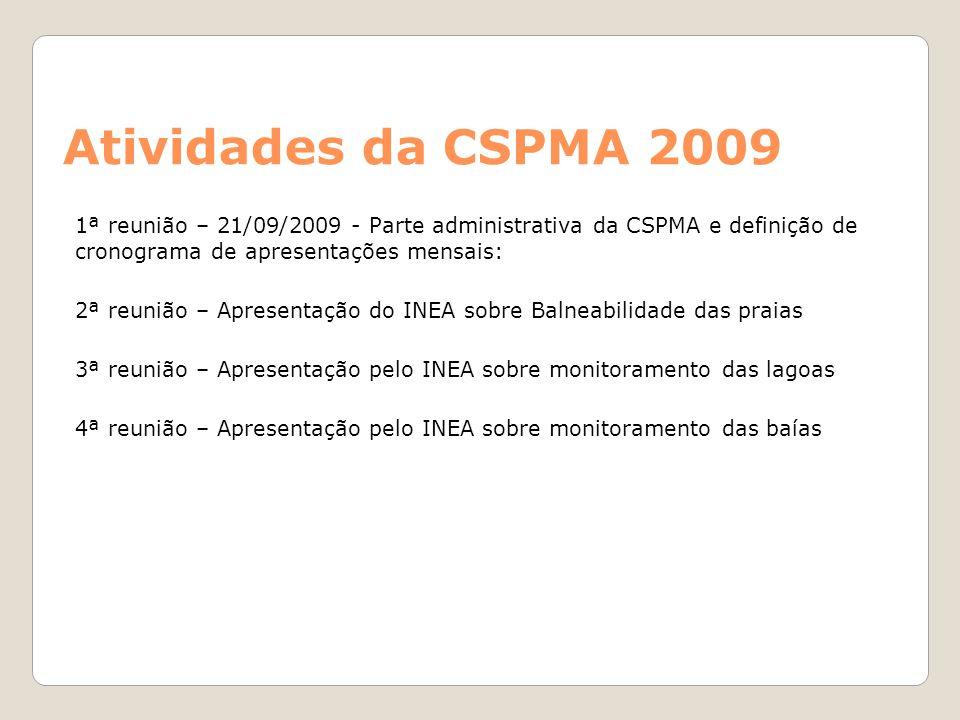 Atividades da CSPMA em 2010 5ª reunião – 13/01/2010 – Não ocorreu por falta de quorum, previsão da apresentação da SMAC sobre monitoramento das areias das praias.