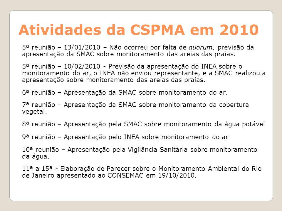 Atividades da CSPMA em 2011 Considerações:  O final do ano de 2010 foi marcado por faltas consecutivas de diversos membros que culminou com a emissão da Deliberação CONSEMAC I nº 082/2011, de 15/03/2011, resultado da plenária do CONSEMAC de fev/2010, quando a CSPMA ficou reduzida à seis membros: SMAC, INEA, IAB, CRQ, SQEQ e APEFERJ;  A CSPMA trabalhou na elaboração de uma Indicação sobre Monitoramento Ambiental a ser apresentada ao CONSEMAC, no entanto, foi retirada da pauta da plenária 13/12/2011 tendo em vista os comentários encaminhados pelo INEA.