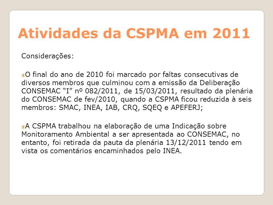 Atividades da CSPMA em 2012 No ano de 2011 mais dois membros IAB e APEFERJ tiveram duas ou mais faltas consecutivas, o que ensejou a emissão da Deliberação I nº 091/2012, de 20/04/2012, a CSPMA passou a contar com os seguintes membros: SMAC, INEA, CMRJ, CRQ, SQEQ, ASSAERJ, INVERDE, AMASAREAL e Freitas Consultoria.