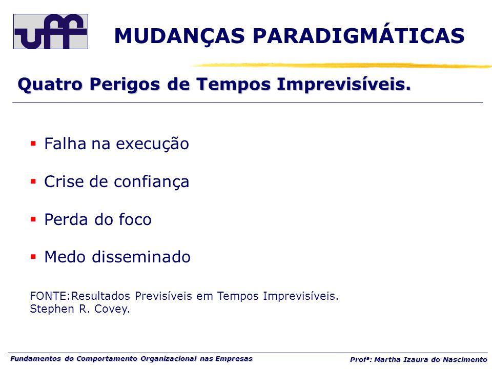 Fundamentos do Comportamento Organizacional nas Empresas Prof a : Martha Izaura do Nascimento Quatro Perigos de Tempos Imprevisíveis.