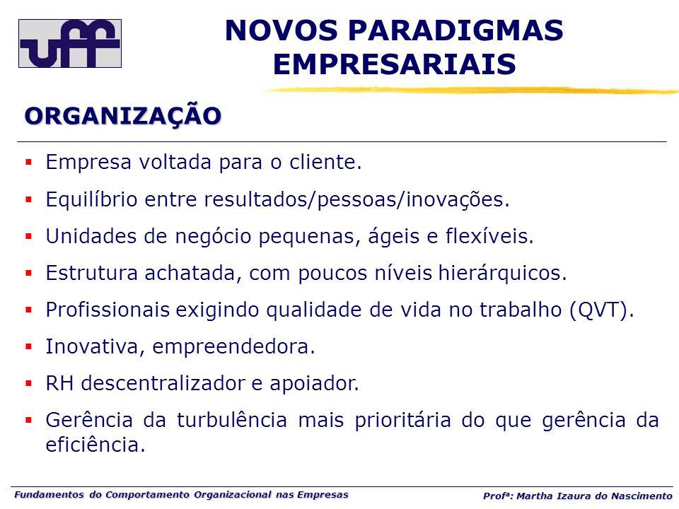 Fundamentos do Comportamento Organizacional nas Empresas Prof a : Martha Izaura do Nascimento  Empresa voltada para o cliente.  Equilíbrio entre res