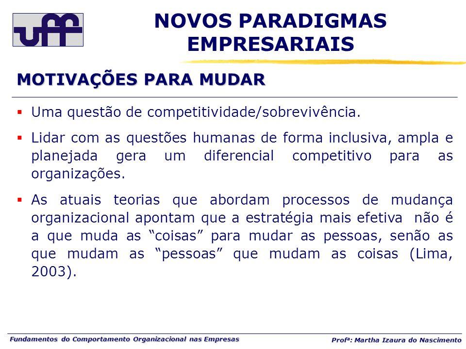 Fundamentos do Comportamento Organizacional nas Empresas Prof a : Martha Izaura do Nascimento  Uma questão de competitividade/sobrevivência.