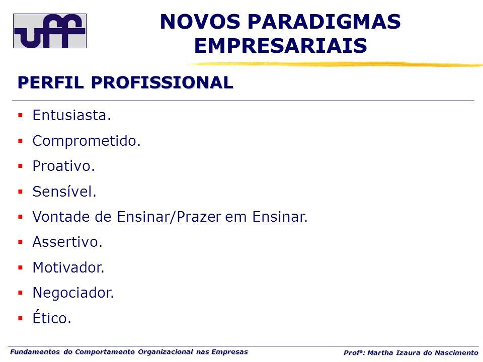 Fundamentos do Comportamento Organizacional nas Empresas Prof a : Martha Izaura do Nascimento  Entusiasta.