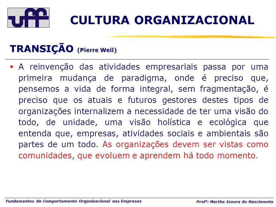 Fundamentos do Comportamento Organizacional nas Empresas Prof a : Martha Izaura do Nascimento  A reinvenção das atividades empresariais passa por uma