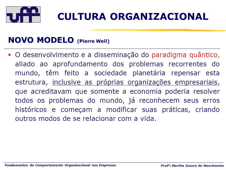 Fundamentos do Comportamento Organizacional nas Empresas Prof a : Martha Izaura do Nascimento  O desenvolvimento e a disseminação do paradigma quânti