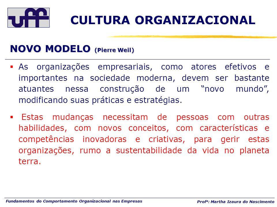Fundamentos do Comportamento Organizacional nas Empresas Prof a : Martha Izaura do Nascimento  As organizações empresariais, como atores efetivos e i