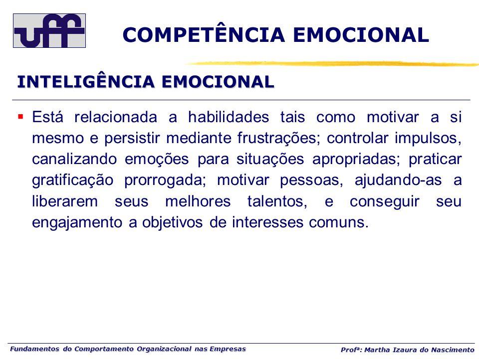 Fundamentos do Comportamento Organizacional nas Empresas Prof a : Martha Izaura do Nascimento  Está relacionada a habilidades tais como motivar a si