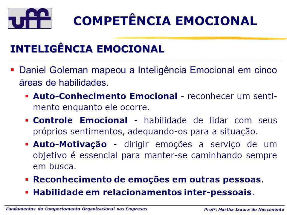 Fundamentos do Comportamento Organizacional nas Empresas Prof a : Martha Izaura do Nascimento  Daniel Goleman mapeou a Inteligência Emocional em cinco áreas de habilidades.