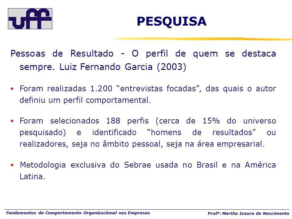 Fundamentos do Comportamento Organizacional nas Empresas Prof a : Martha Izaura do Nascimento Pessoas de Resultado - O perfil de quem se destaca sempre.