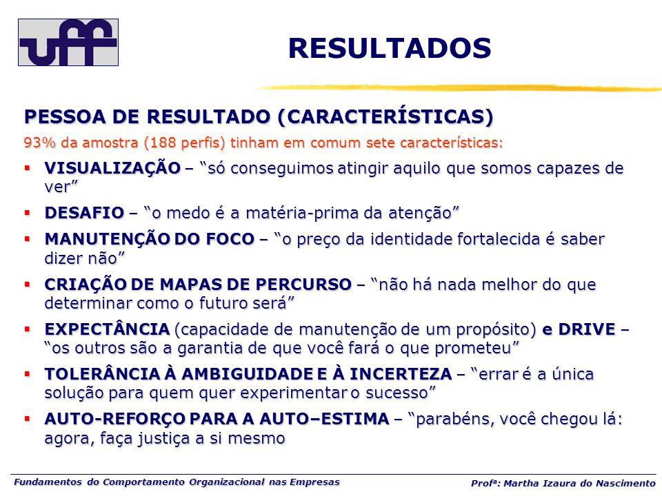 Fundamentos do Comportamento Organizacional nas Empresas Prof a : Martha Izaura do Nascimento PESSOA DE RESULTADO (CARACTERÍSTICAS) 93% da amostra (18