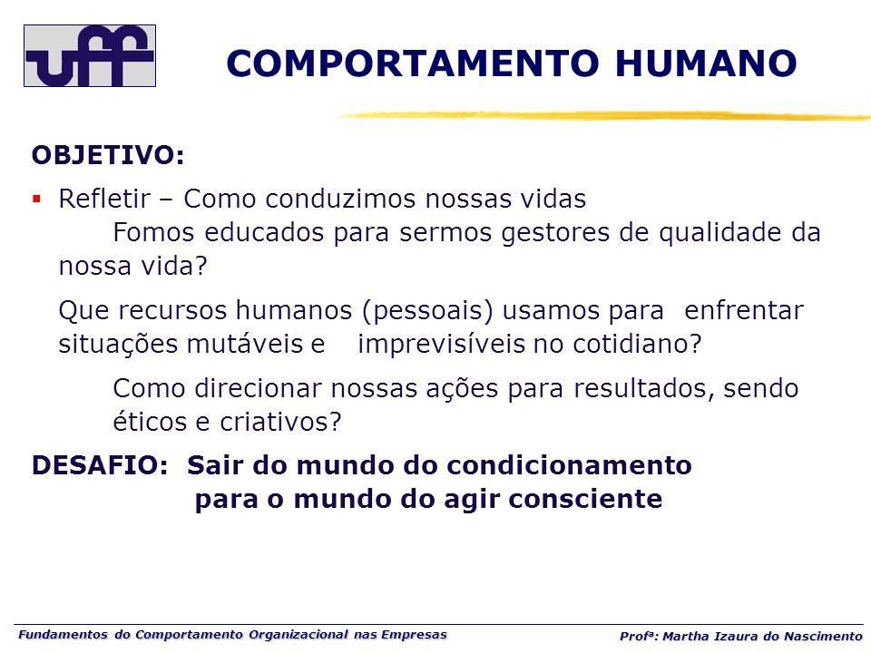 Fundamentos do Comportamento Organizacional nas Empresas Prof a : Martha Izaura do Nascimento OBJETIVO:  Refletir – Como conduzimos nossas vidas Fomos educados para sermos gestores de qualidade da nossa vida.