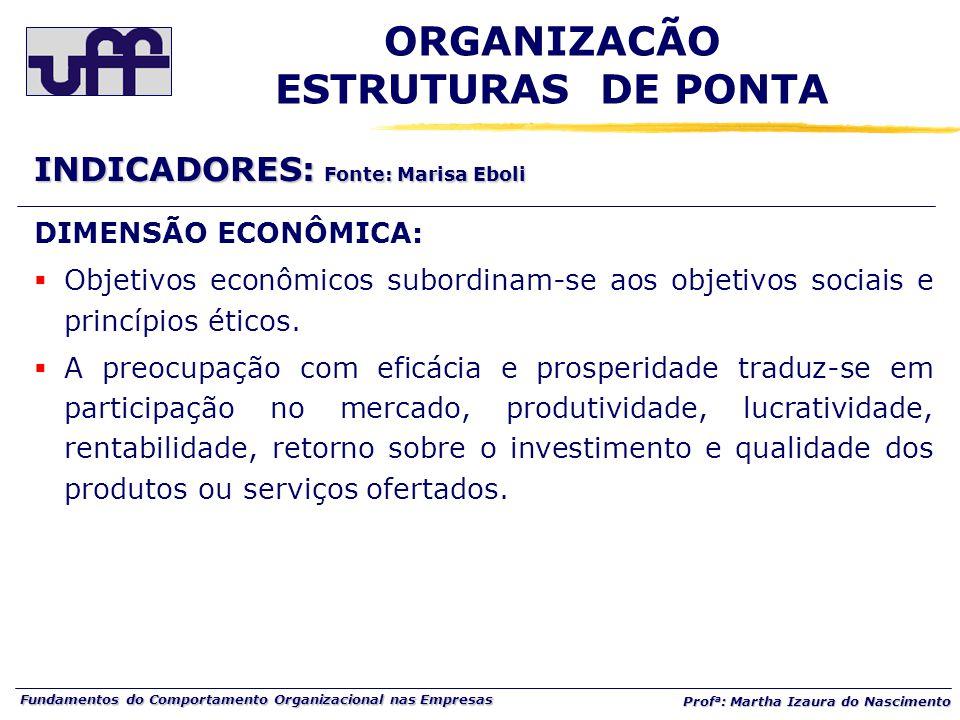 Fundamentos do Comportamento Organizacional nas Empresas Prof a : Martha Izaura do Nascimento DIMENSÃO ECONÔMICA:  Objetivos econômicos subordinam-se aos objetivos sociais e princípios éticos.