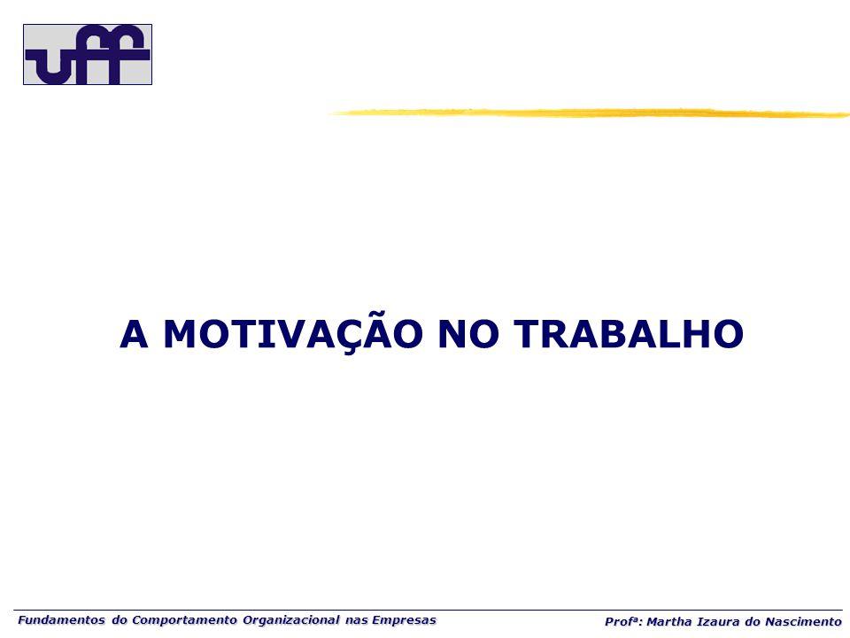 Fundamentos do Comportamento Organizacional nas Empresas Prof a : Martha Izaura do Nascimento A MOTIVAÇÃO NO TRABALHO