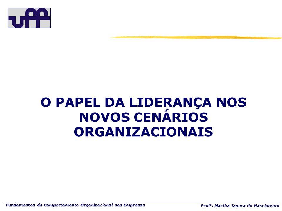 Fundamentos do Comportamento Organizacional nas Empresas Prof a : Martha Izaura do Nascimento O PAPEL DA LIDERANÇA NOS NOVOS CENÁRIOS ORGANIZACIONAIS