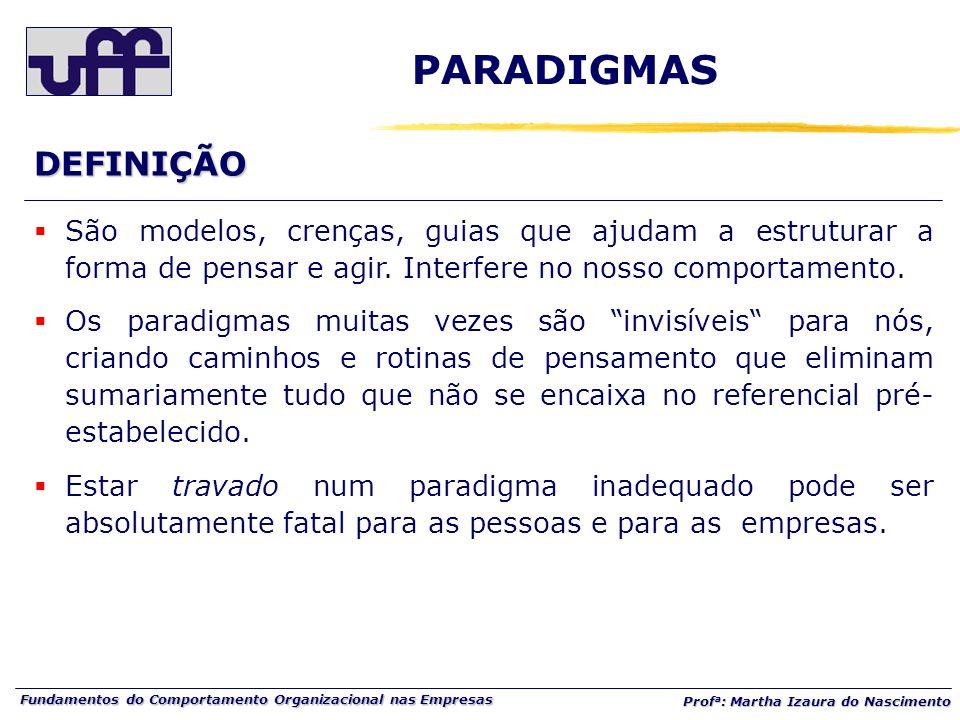 Fundamentos do Comportamento Organizacional nas Empresas Prof a : Martha Izaura do Nascimento DEFINIÇÃO  São modelos, crenças, guias que ajudam a estruturar a forma de pensar e agir.