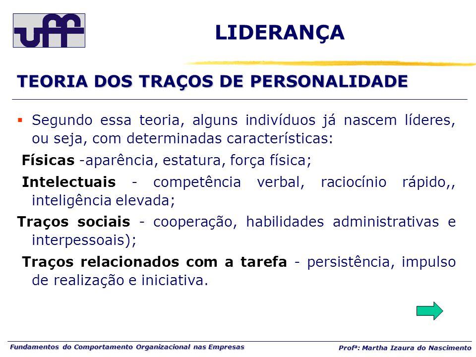 Fundamentos do Comportamento Organizacional nas Empresas Prof a : Martha Izaura do Nascimento  Segundo essa teoria, alguns indivíduos já nascem líder