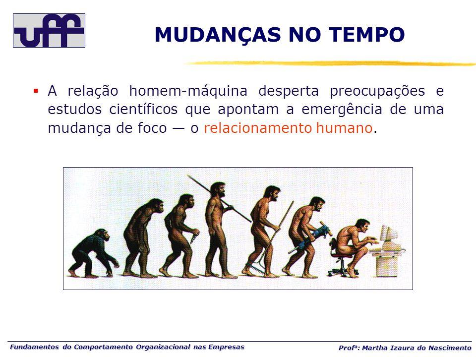 Fundamentos do Comportamento Organizacional nas Empresas Prof a : Martha Izaura do Nascimento  A relação homem-máquina desperta preocupações e estudo