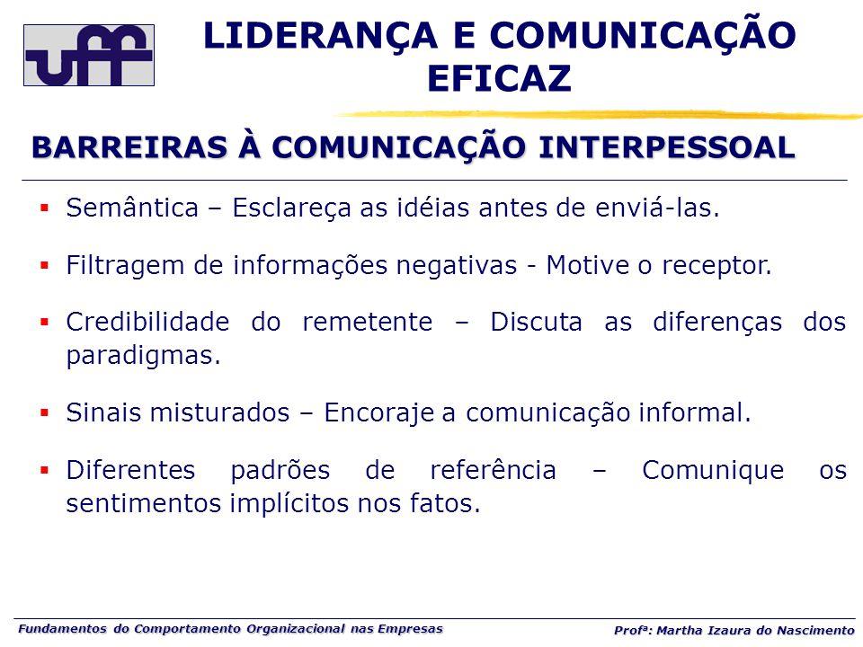 Fundamentos do Comportamento Organizacional nas Empresas Prof a : Martha Izaura do Nascimento BARREIRAS À COMUNICAÇÃO INTERPESSOAL  Semântica – Esclareça as idéias antes de enviá-las.