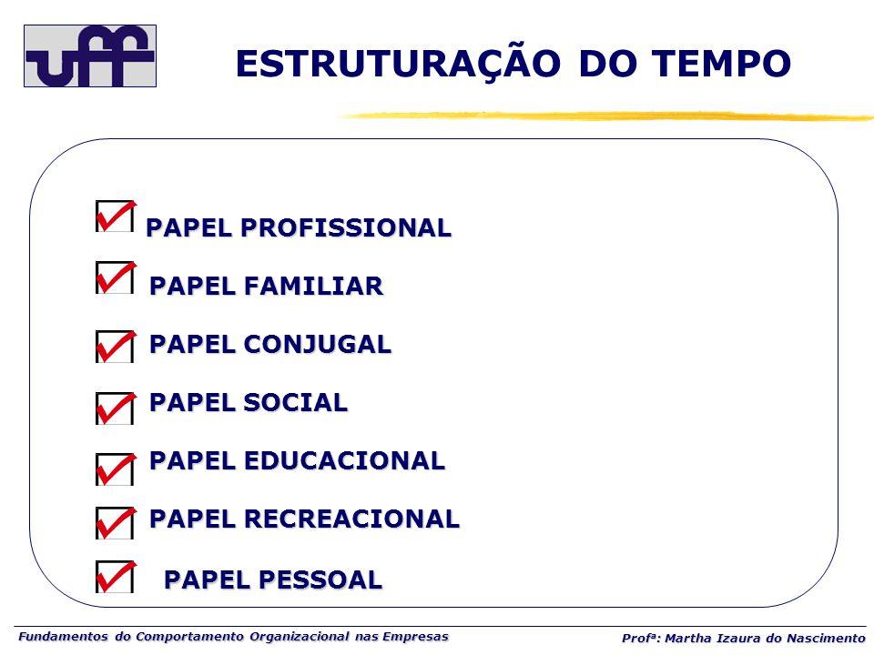 Fundamentos do Comportamento Organizacional nas Empresas Prof a : Martha Izaura do Nascimento ESTRUTURAÇÃO DO TEMPO PAPEL PROFISSIONAL PAPEL PROFISSIONAL PAPEL FAMILIAR PAPEL CONJUGAL PAPEL SOCIAL PAPEL EDUCACIONAL PAPEL RECREACIONAL PAPEL PESSOAL PAPEL PESSOAL