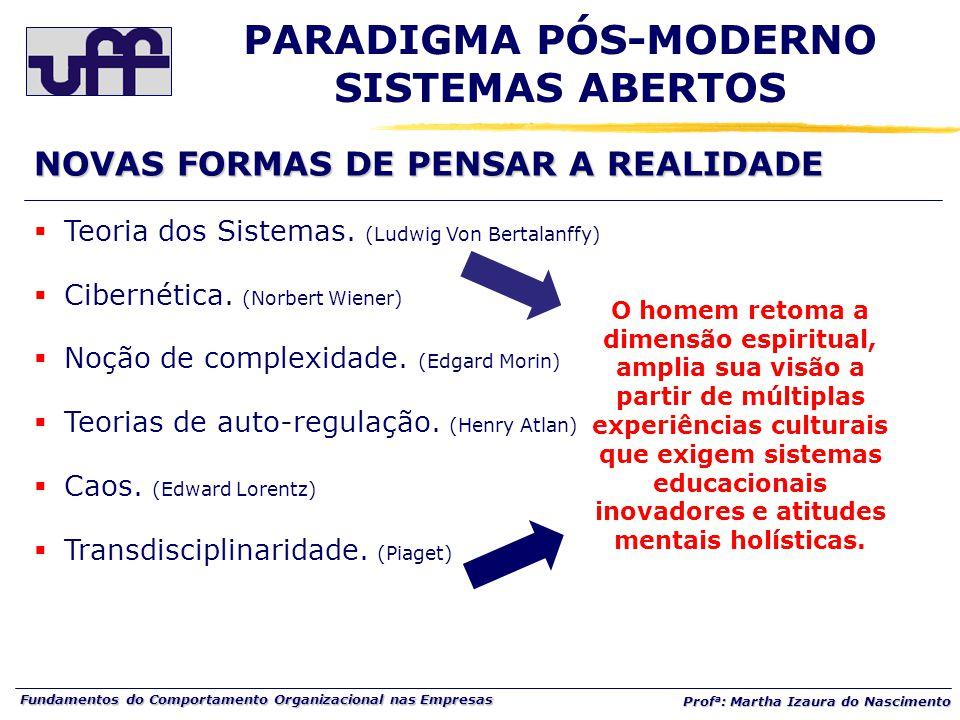 Fundamentos do Comportamento Organizacional nas Empresas Prof a : Martha Izaura do Nascimento  Teoria dos Sistemas. (Ludwig Von Bertalanffy)  Cibern