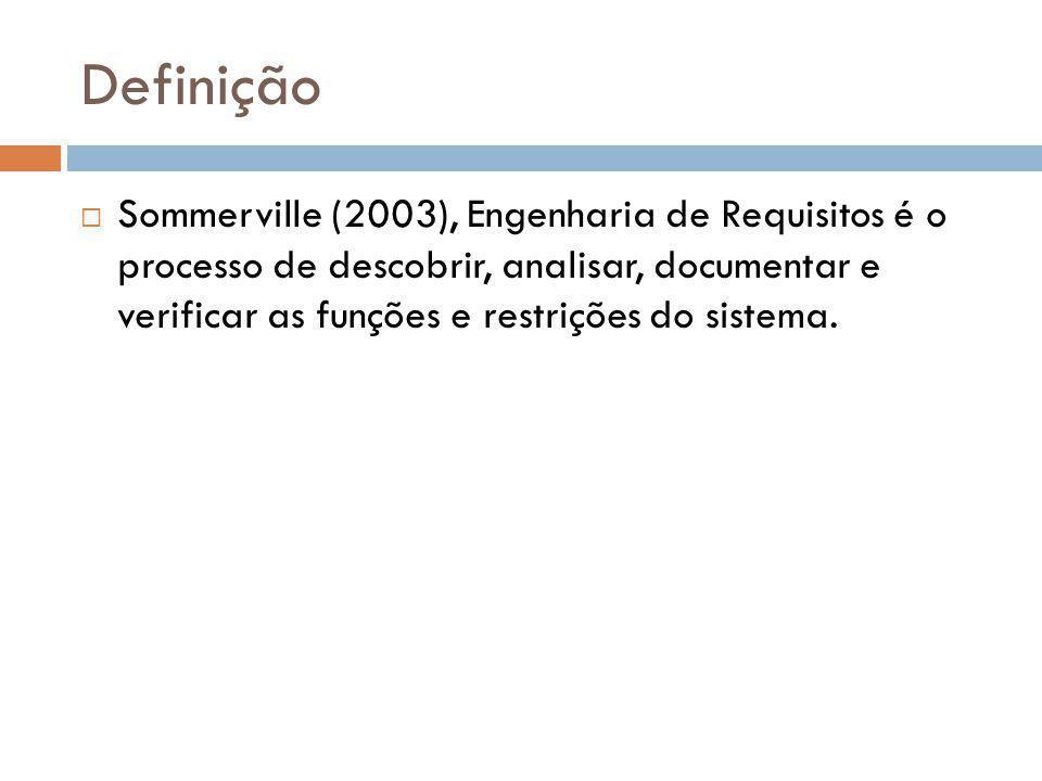 Definição  Sommerville (2003), Engenharia de Requisitos é o processo de descobrir, analisar, documentar e verificar as funções e restrições do sistem