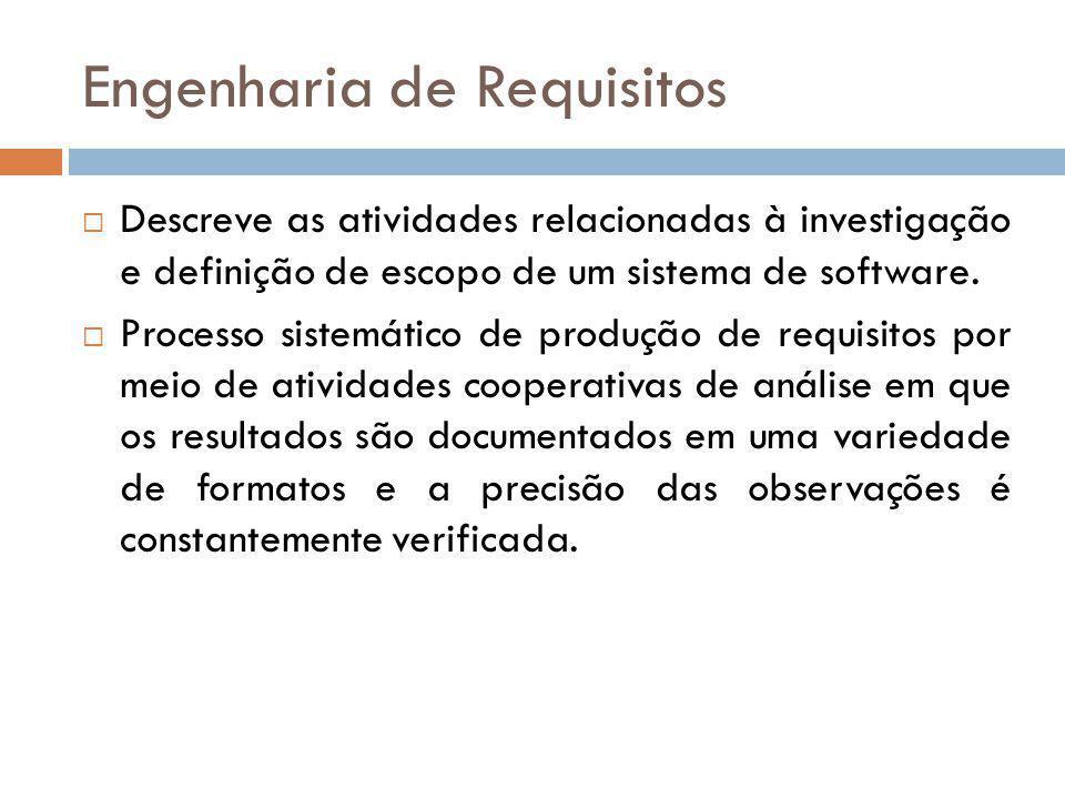 Engenharia de Requisitos  Descreve as atividades relacionadas à investigação e definição de escopo de um sistema de software.  Processo sistemático