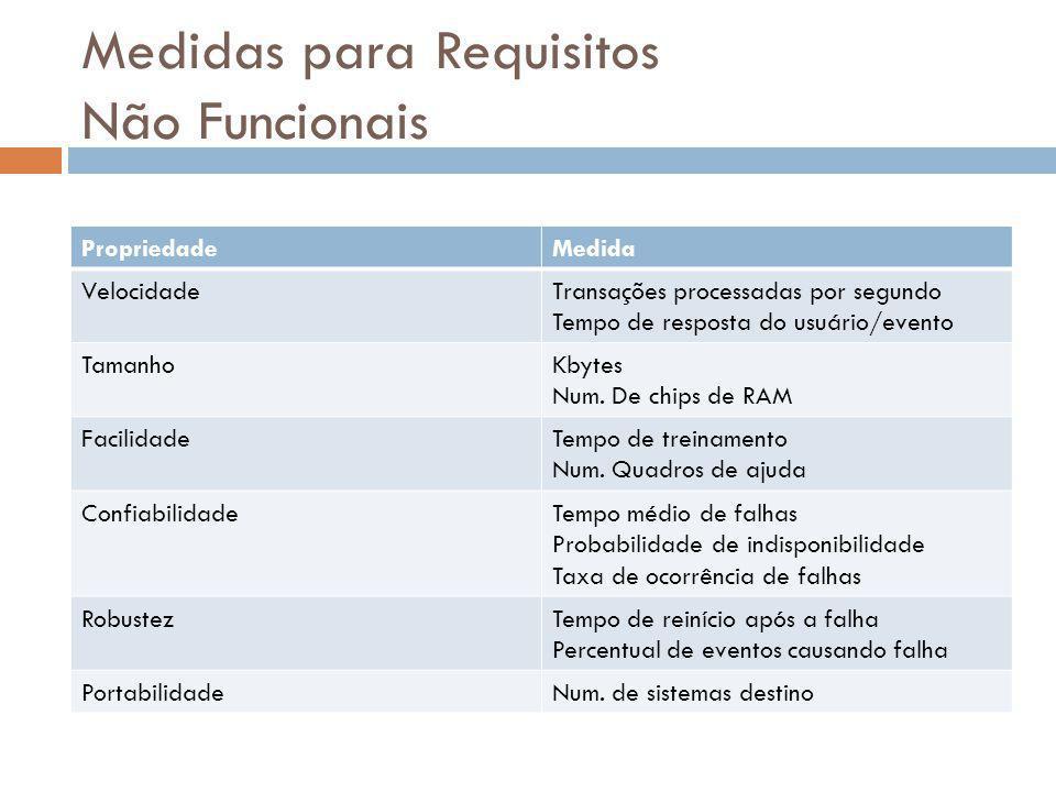 Medidas para Requisitos Não Funcionais PropriedadeMedida VelocidadeTransações processadas por segundo Tempo de resposta do usuário/evento TamanhoKbyte