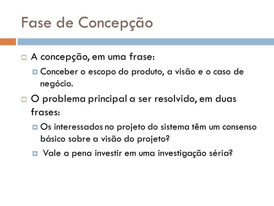 Fase de Concepção  A concepção, em uma frase:  Conceber o escopo do produto, a visão e o caso de negócio.  O problema principal a ser resolvido, em