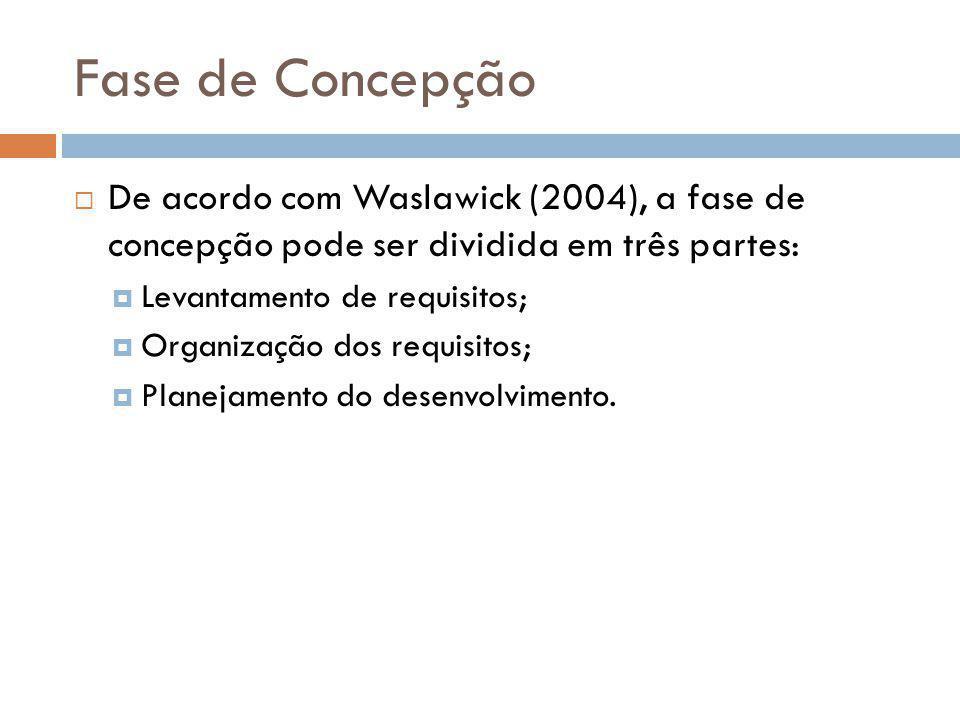 Fase de Concepção  De acordo com Waslawick (2004), a fase de concepção pode ser dividida em três partes:  Levantamento de requisitos;  Organização