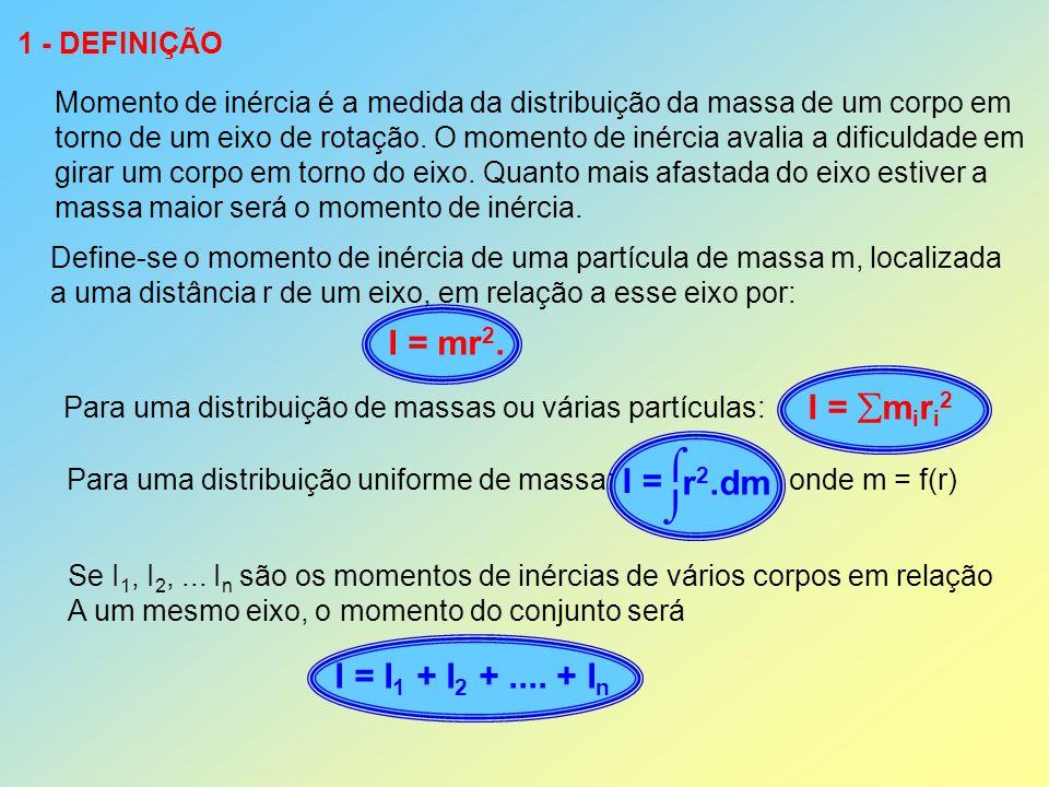 2 – MOMENTO DE INÉRCIA DE ALGUNS CORPOS Cilindro maciço de massa M e raio da base R, em torno de um eixo paralelo à geratriz e passando por seu centro: I = MR 2 1212 Esfera maciça de massa M e raio R, em torno de um eixo que passa pelo seu centro: I = MR 2 2525 Anel cilíndrico de massa M e raio R, em torno de um eixo Perpendicular ao seu plano passando por seu centro I = MR 2 Barra delgada, muito fina, comprimento L, em torno de um perpendicular passando por seu centro: I = ML 2 1 12 Chapa retangular de massa M em relação a um eixo que coincide com um de seus lados a h I = Ma 2 1313 Chapa retangular de massa M em relação a um eixo que coincide que passa pelo centro da chapa a/2 I = Ma 2 1 12