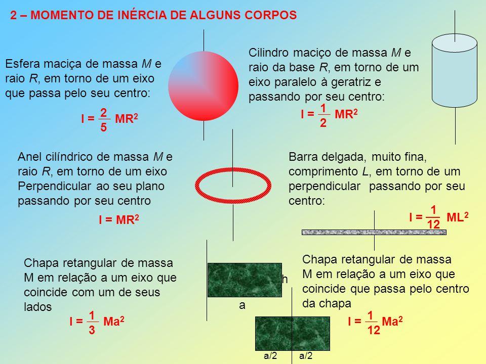 2 – MOMENTO DE INÉRCIA DE ALGUNS CORPOS Cilindro maciço de massa M e raio da base R, em torno de um eixo paralelo à geratriz e passando por seu centro