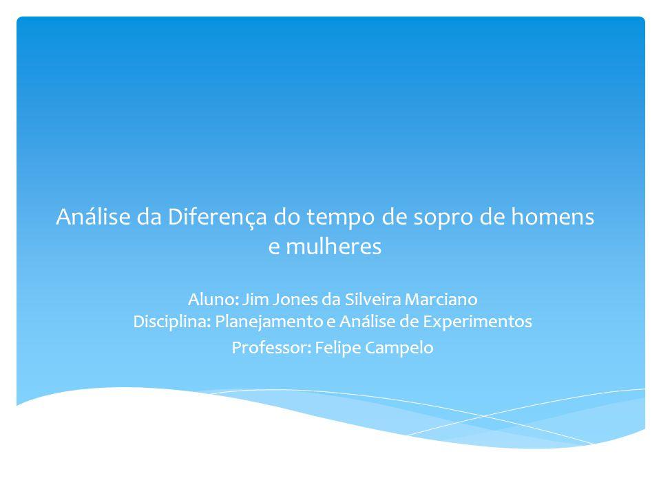 Análise da Diferença do tempo de sopro de homens e mulheres Aluno: Jim Jones da Silveira Marciano Disciplina: Planejamento e Análise de Experimentos Professor: Felipe Campelo