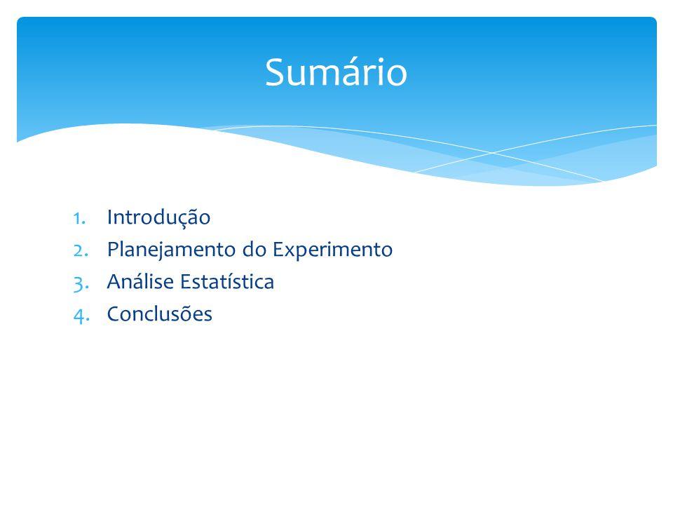 1.Introdução 2.Planejamento do Experimento 3.Análise Estatística 4.Conclusões Sumário